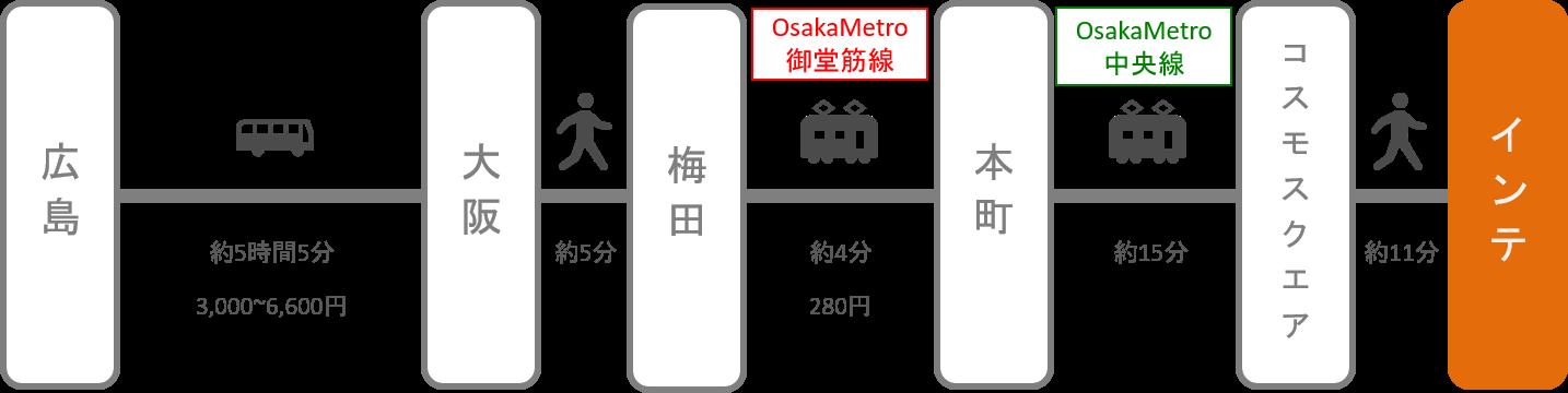 インテックス大阪_広島_高速バス
