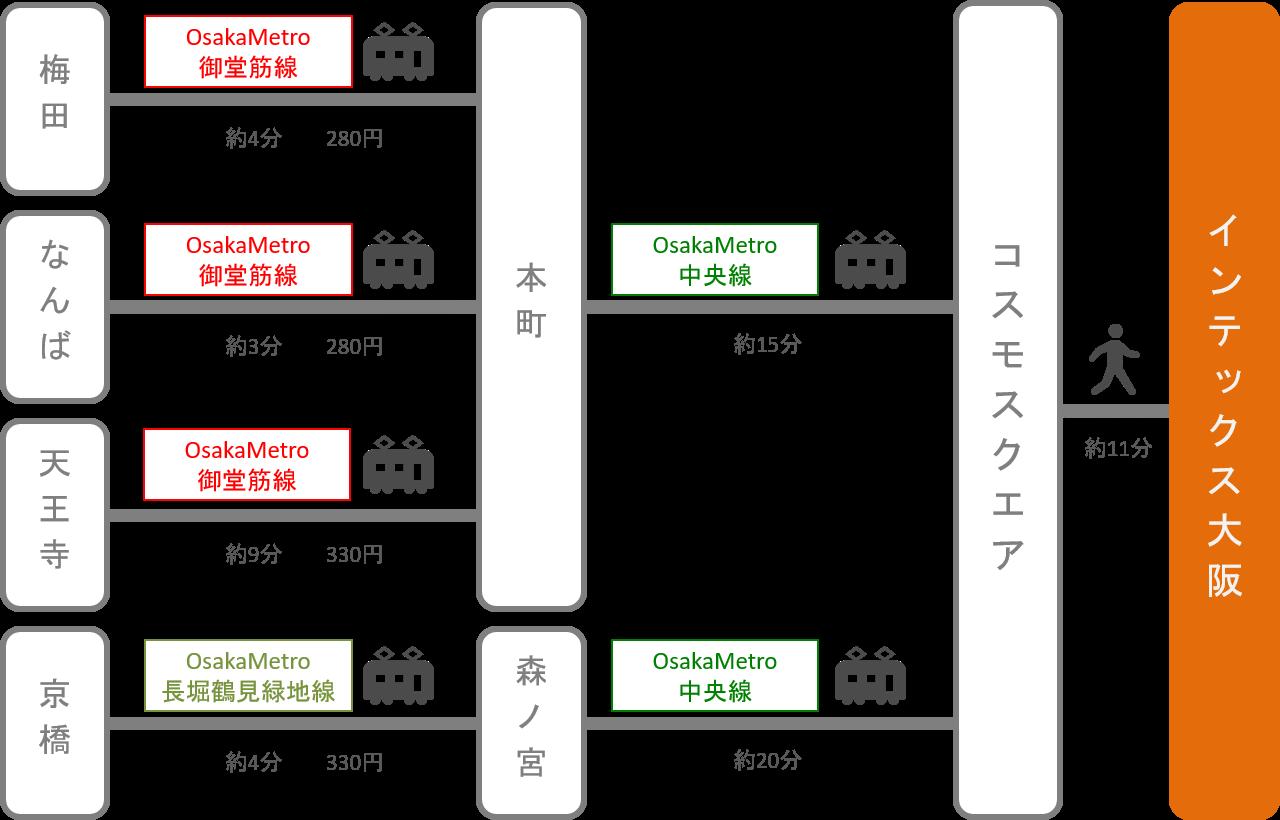 インテックス大阪_大阪府_電車