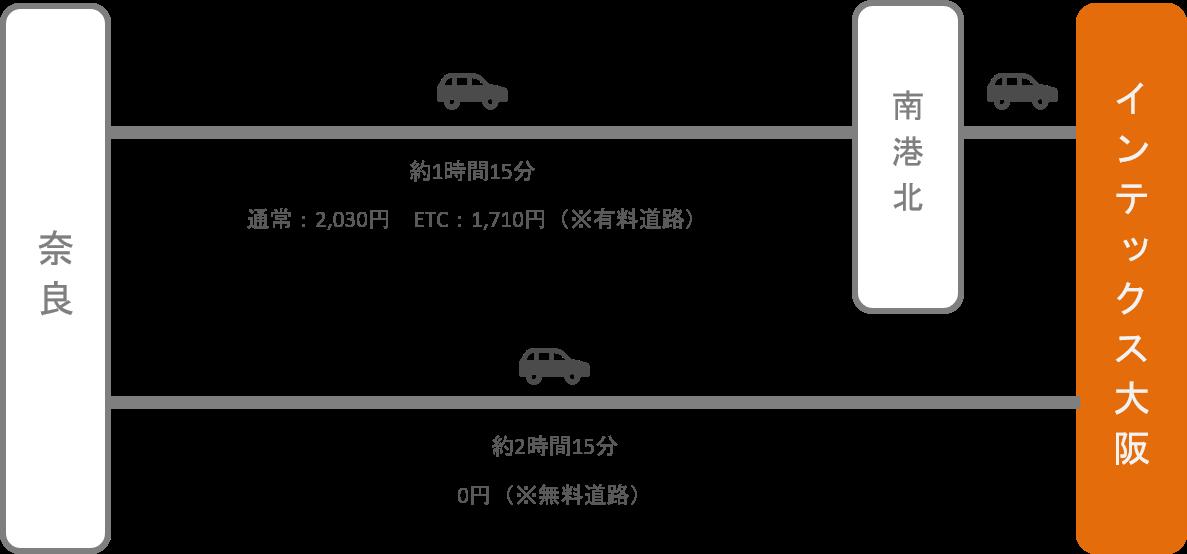 インテックス大阪_奈良_車