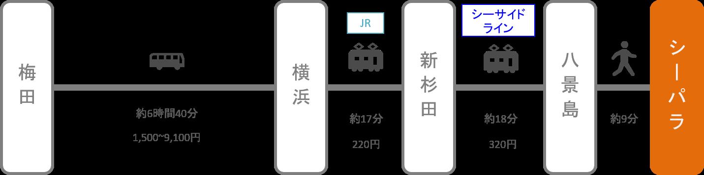 八景島シーパラダイス_梅田_高速バス
