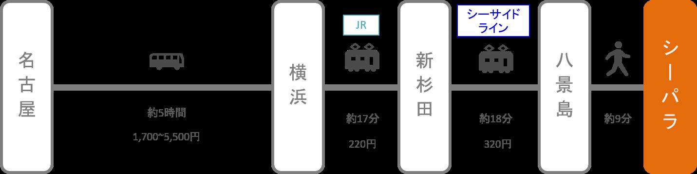 八景島シーパラダイス_名古屋(愛知)_高速バス