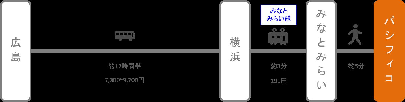 パシフィコ横浜_広島_高速バス