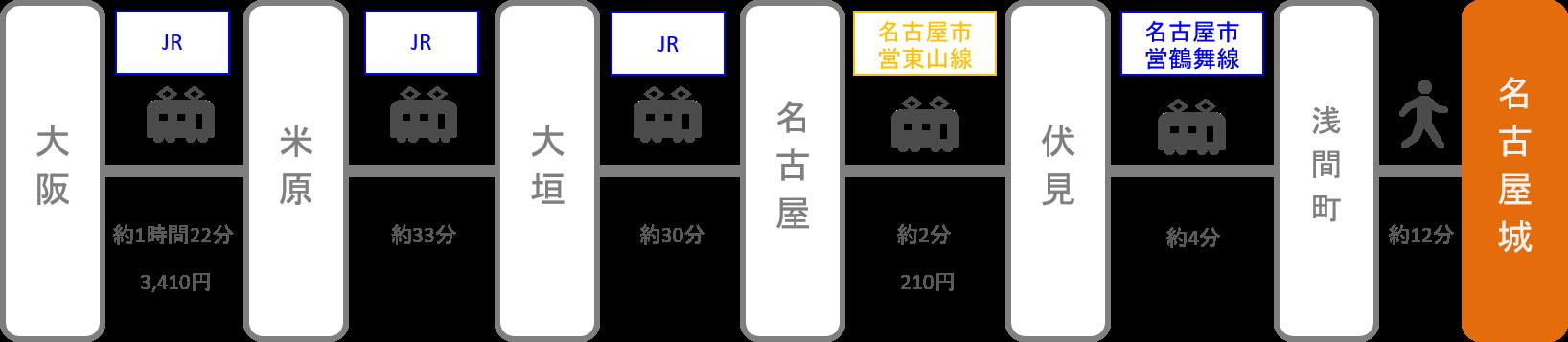 名古屋城_大阪_電車