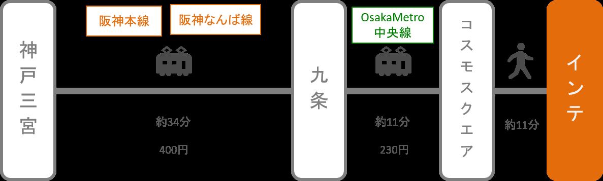 インテックス大阪_三ノ宮(兵庫)_電車