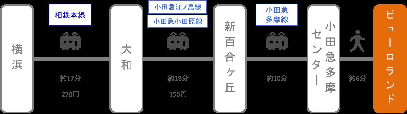 サンリオピューロランド_横浜(神奈川)_電車