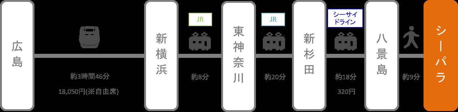 八景島シーパラダイス_広島_新幹線