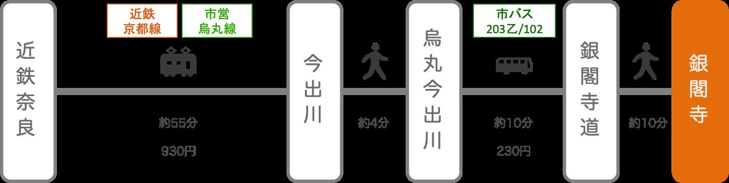 銀閣寺_奈良_電車とバス