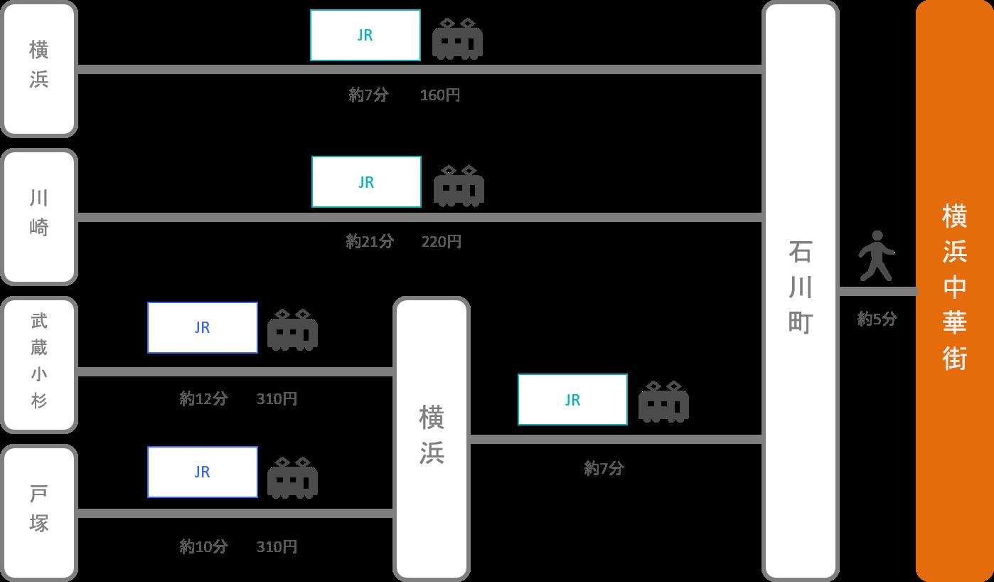 横浜中華街_神奈川県_電車
