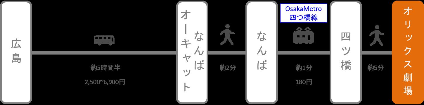 オリックス劇場_広島_高速バス