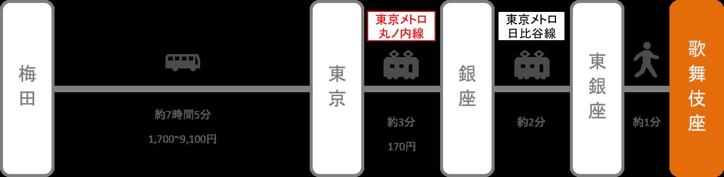 歌舞伎座_大阪_高速バス