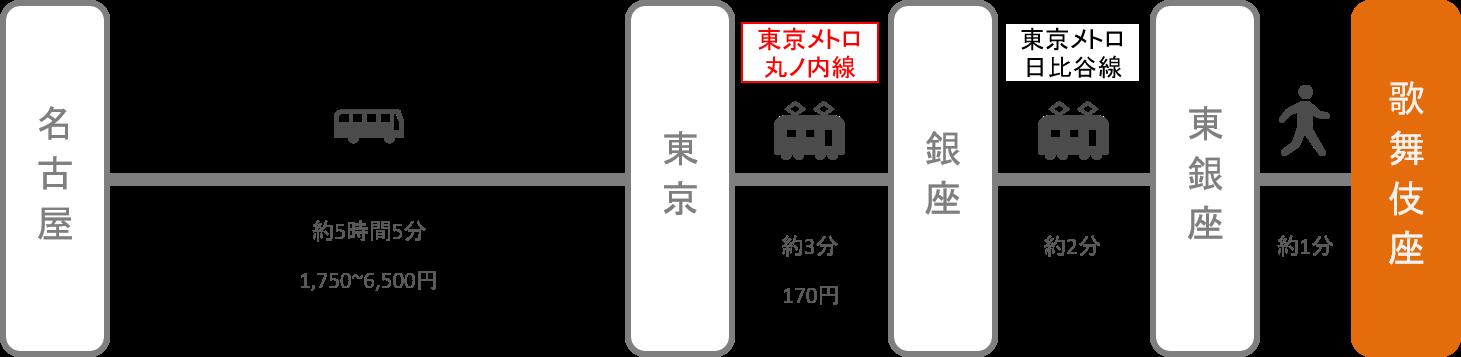 歌舞伎座_名古屋(愛知)_高速バス