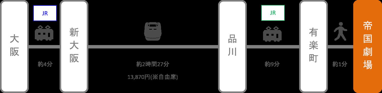 帝国劇場_大阪_新幹線