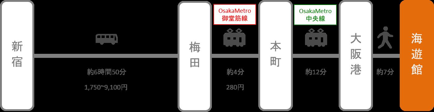 海遊館_新宿(東京)_高速バス