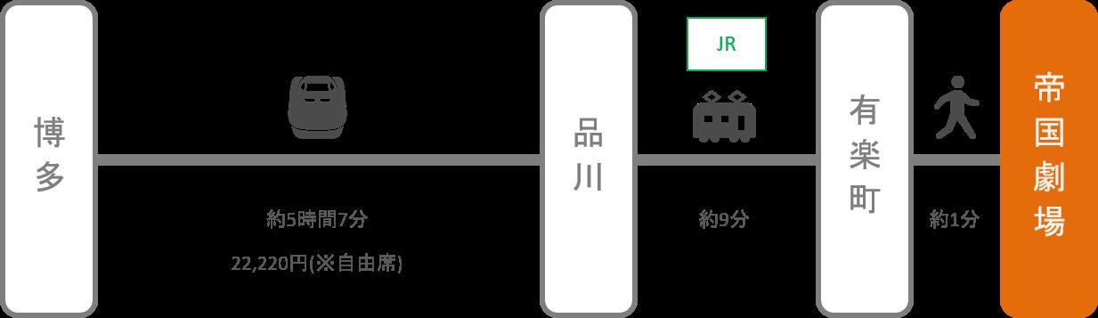 帝国劇場_博多(福岡)_新幹線