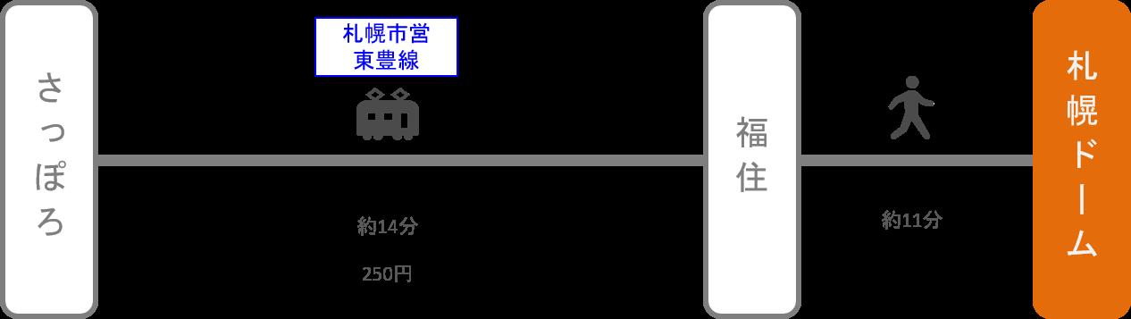 札幌ドーム_札幌市(北海道)_電車