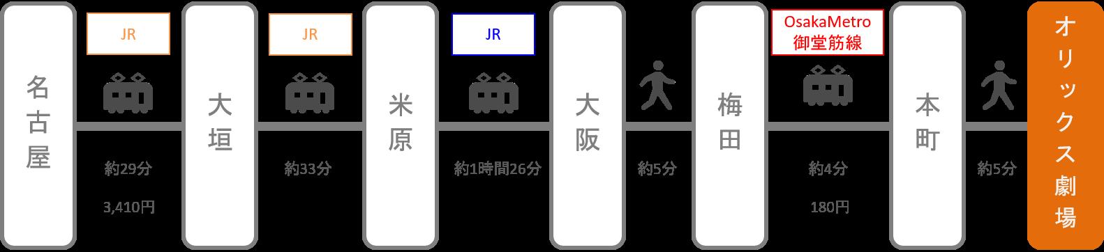 オリックス劇場_名古屋(愛知)_電車