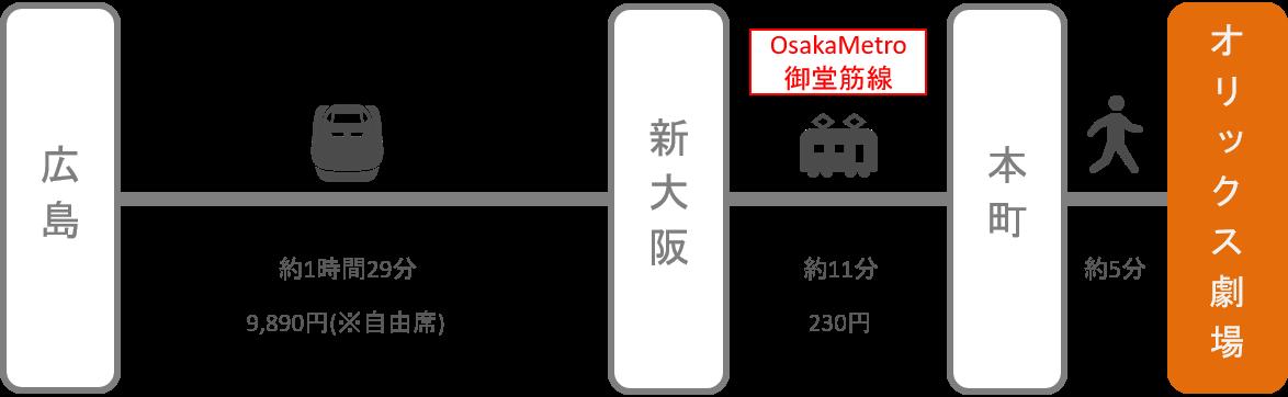 オリックス劇場_広島_新幹線
