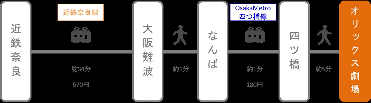 オリックス劇場_奈良_電車