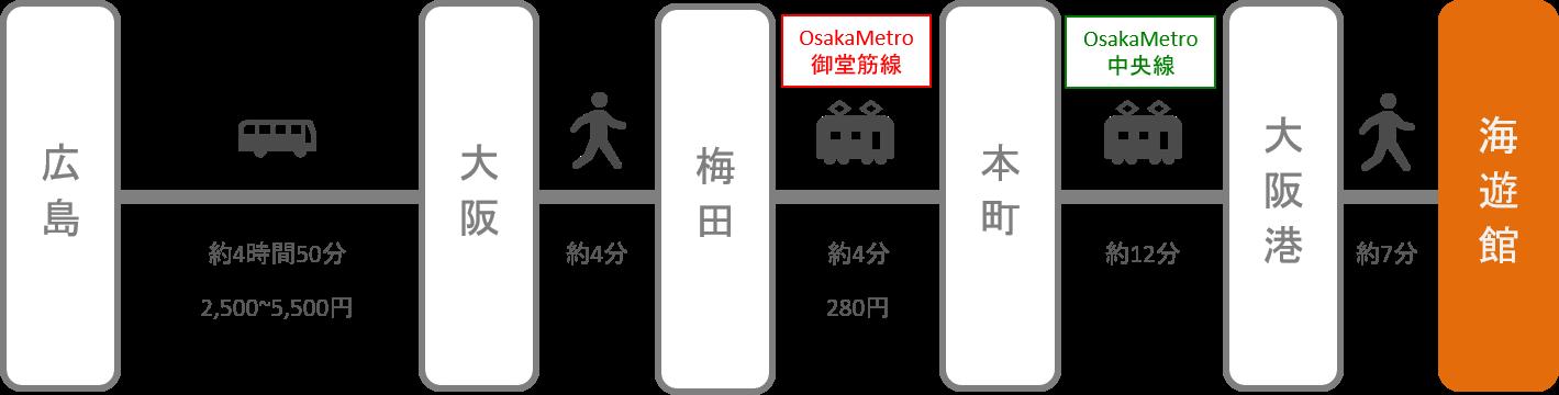 海遊館_広島_高速バス