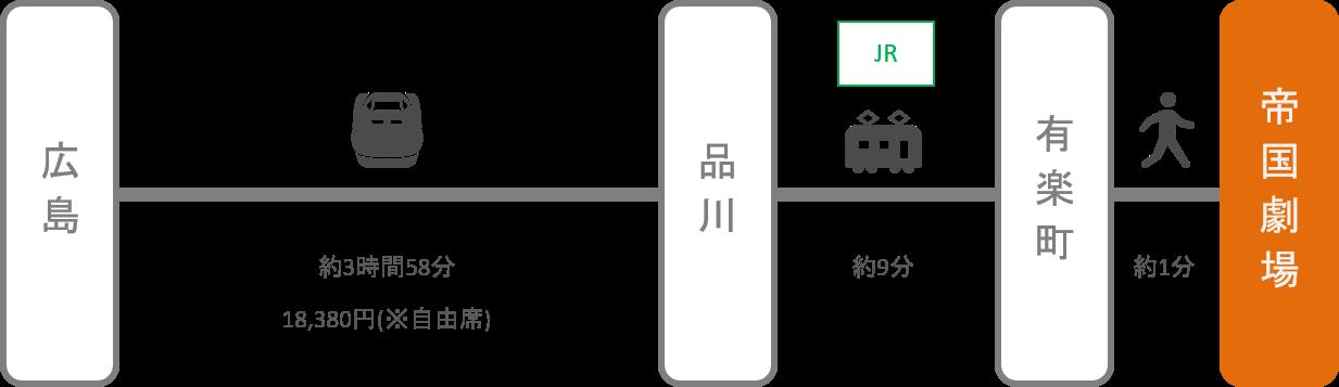 帝国劇場_広島_新幹線