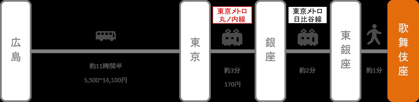 歌舞伎座_広島_高速バス