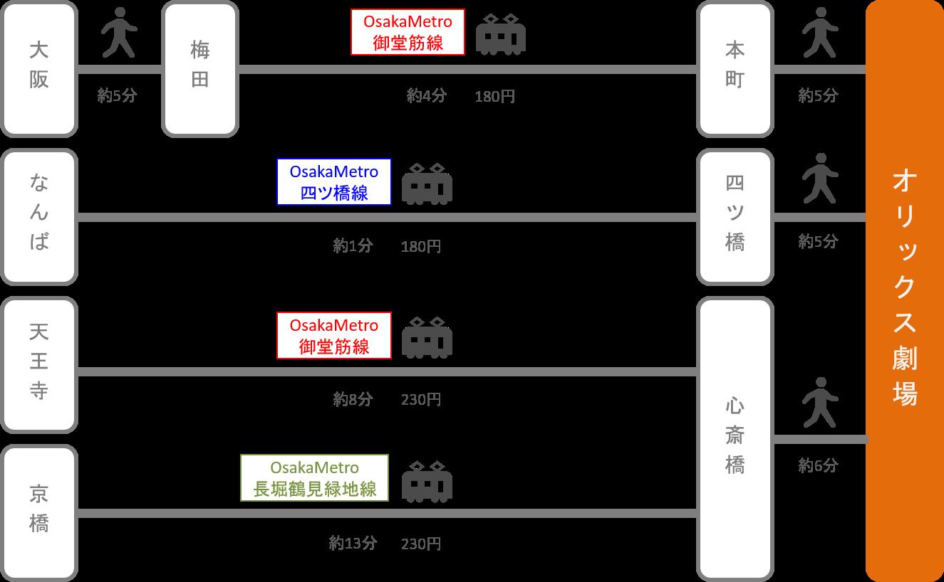 オリックス劇場_大阪府_電車