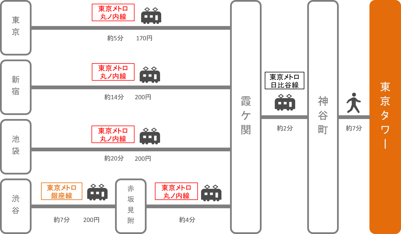 東京タワー_東京都_電車