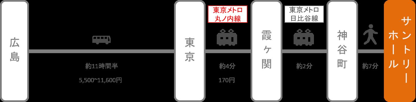 サントリーホール_広島_高速バス