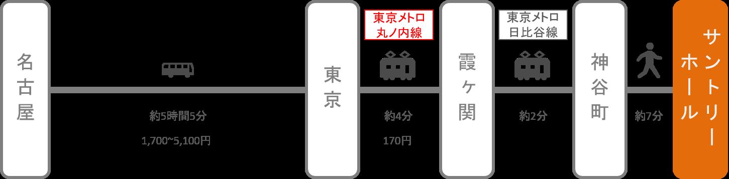サントリーホール_名古屋(愛知)_高速バス
