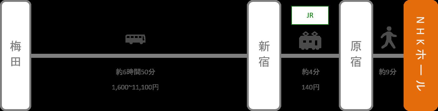 NHKホール_大阪_高速バス