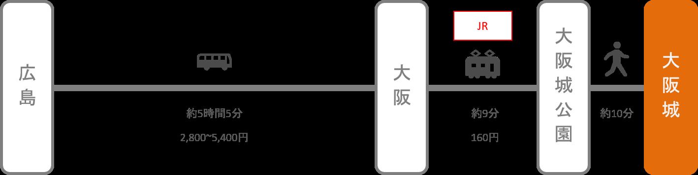 大阪城_広島_高速バス