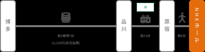 NHKホール_博多(福岡)_新幹線