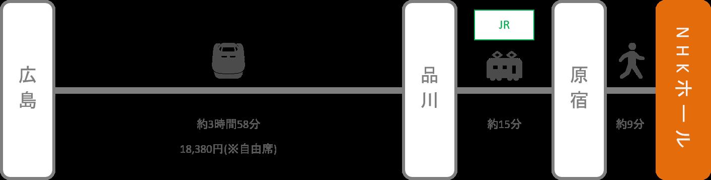 NHKホール_広島_新幹線