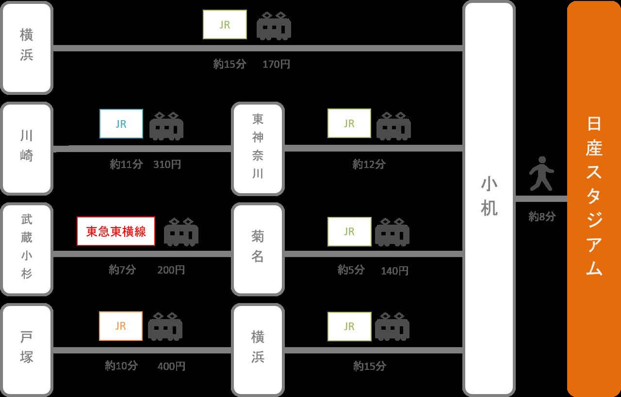 日産スタジアム_神奈川県_電車