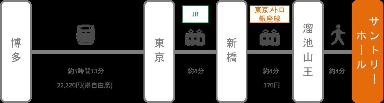 サントリーホール_博多(福岡)_新幹線