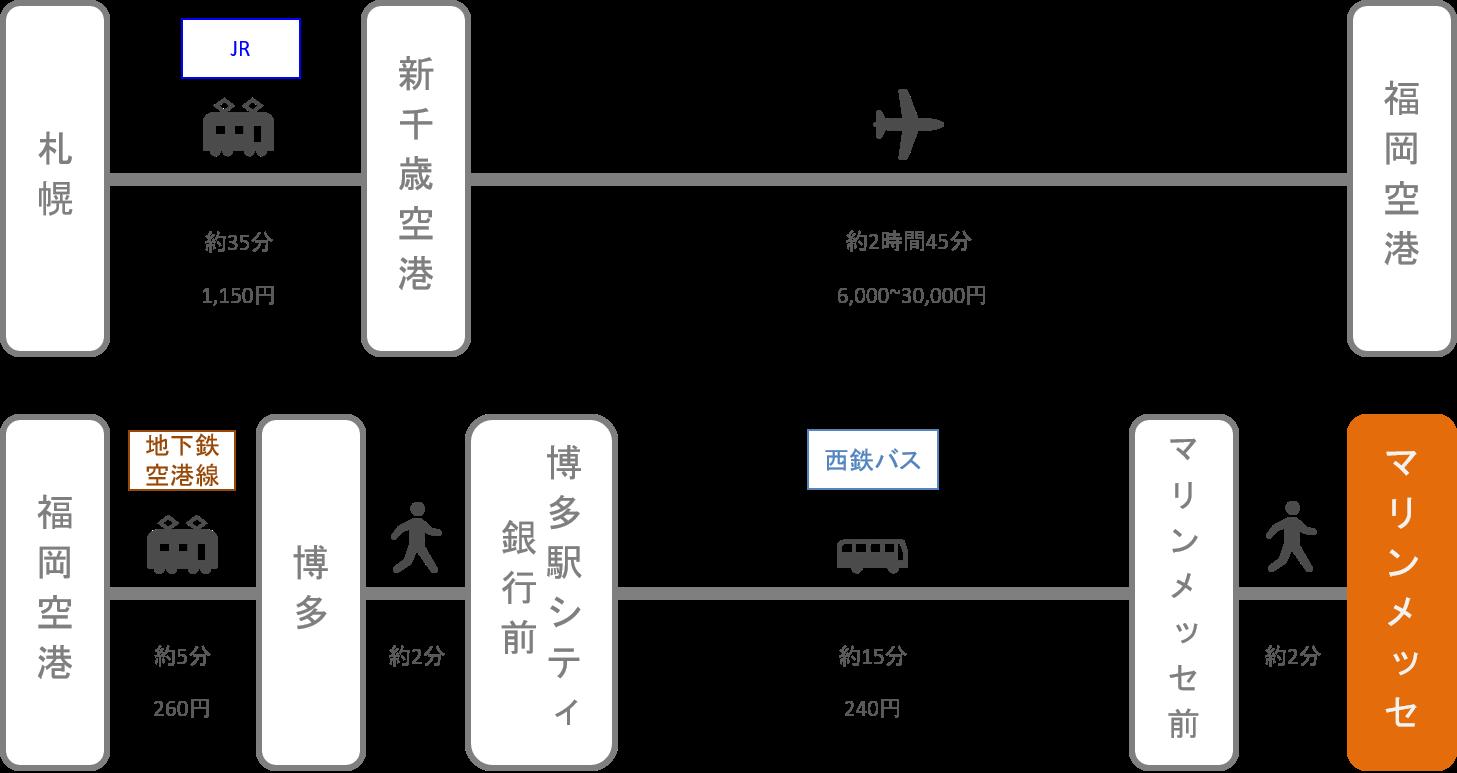 マリンメッセ福岡_北海道_飛行機