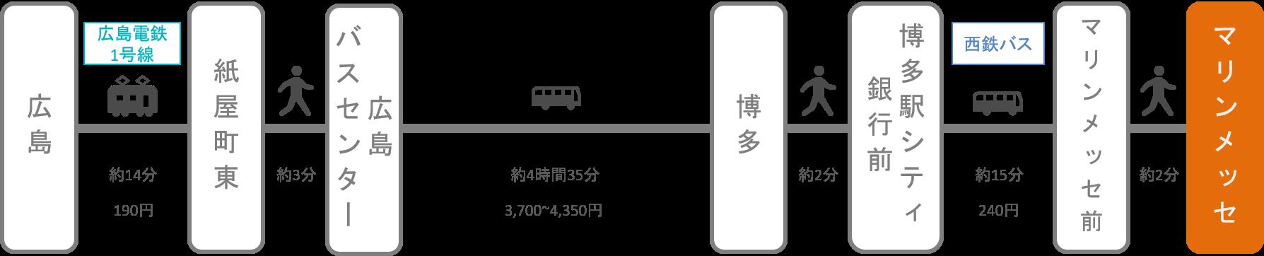 マリンメッセ福岡_広島_高速バス