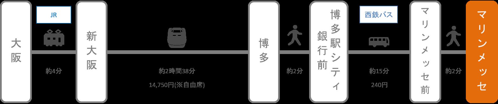 マリンメッセ福岡_大阪_新幹線