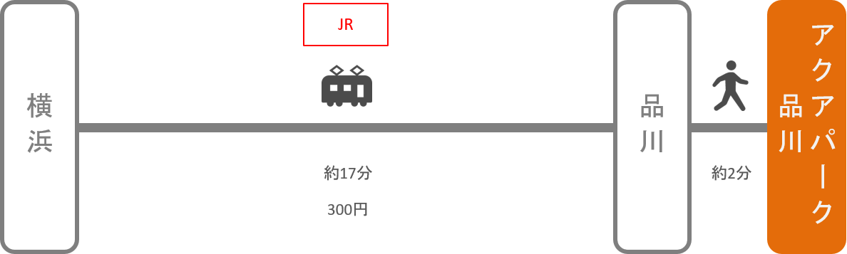 アクアパーク品川_横浜(神奈川)_電車