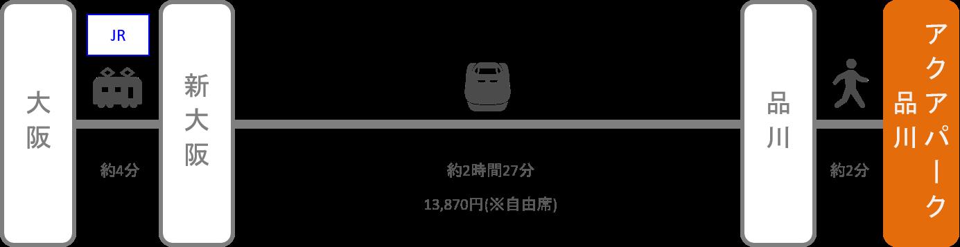 アクアパーク品川_大阪_新幹線