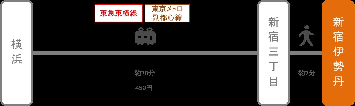 新宿伊勢丹_横浜(神奈川)_電車