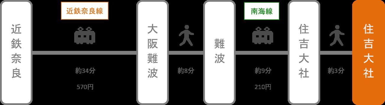 住吉大社_近鉄奈良_電車