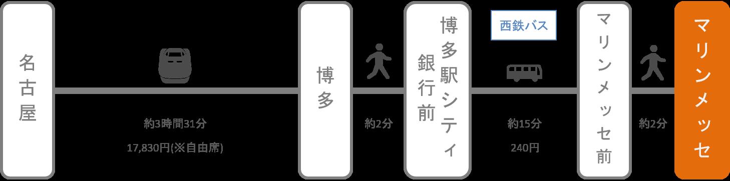 マリンメッセ福岡_名古屋(愛知)_新幹線