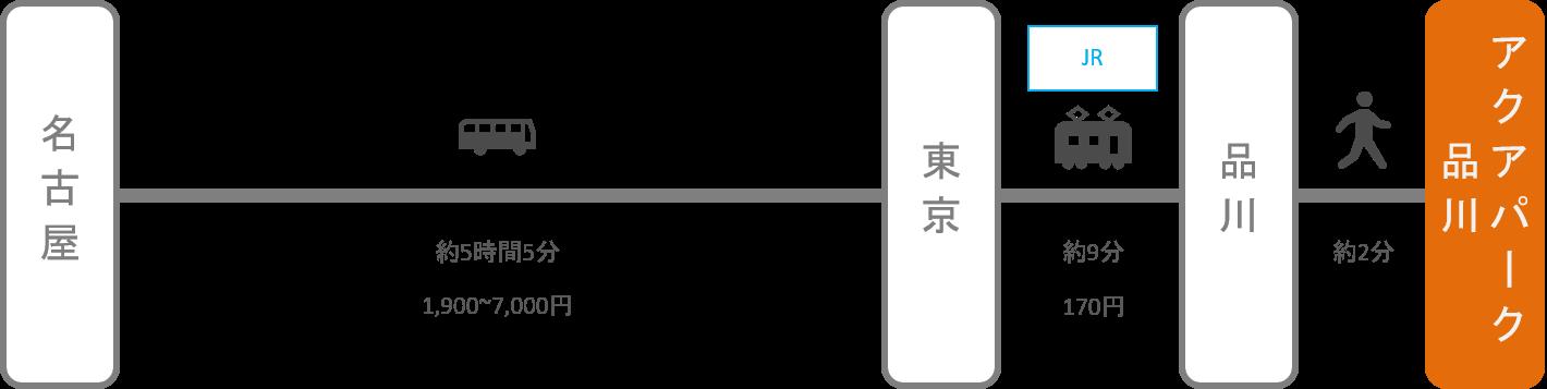 アクアパーク品川_名古屋(愛知)_高速バス