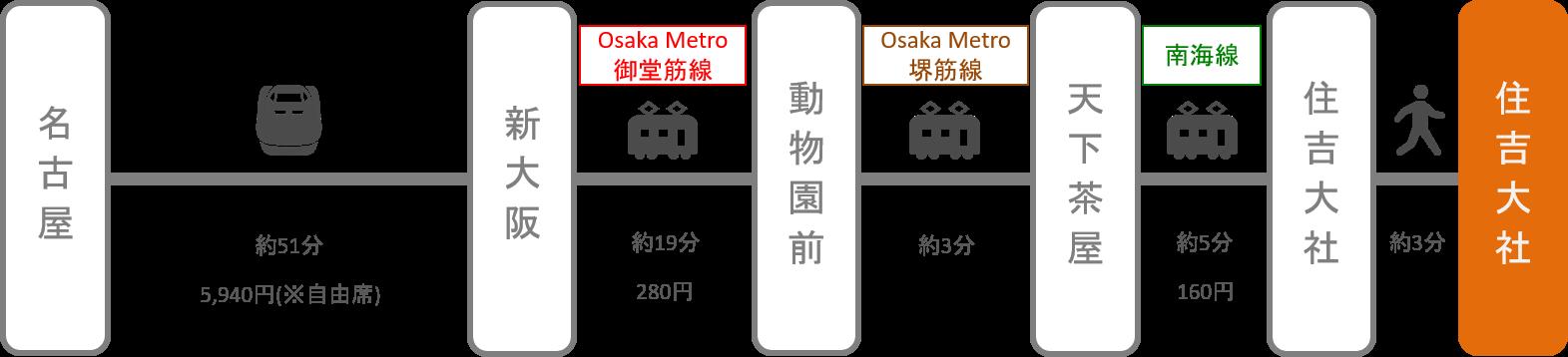住吉大社_名古屋(愛知)_新幹線