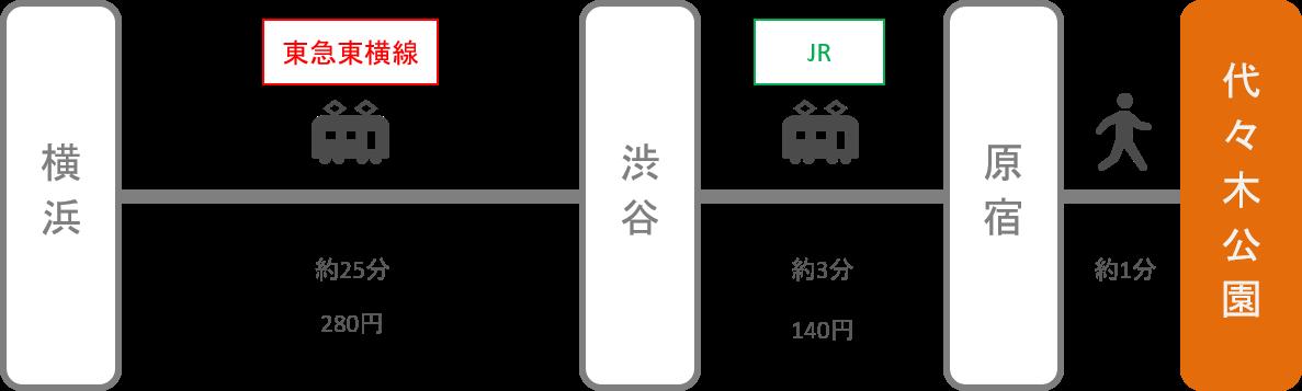 代々木公園_横浜(神奈川)_電車