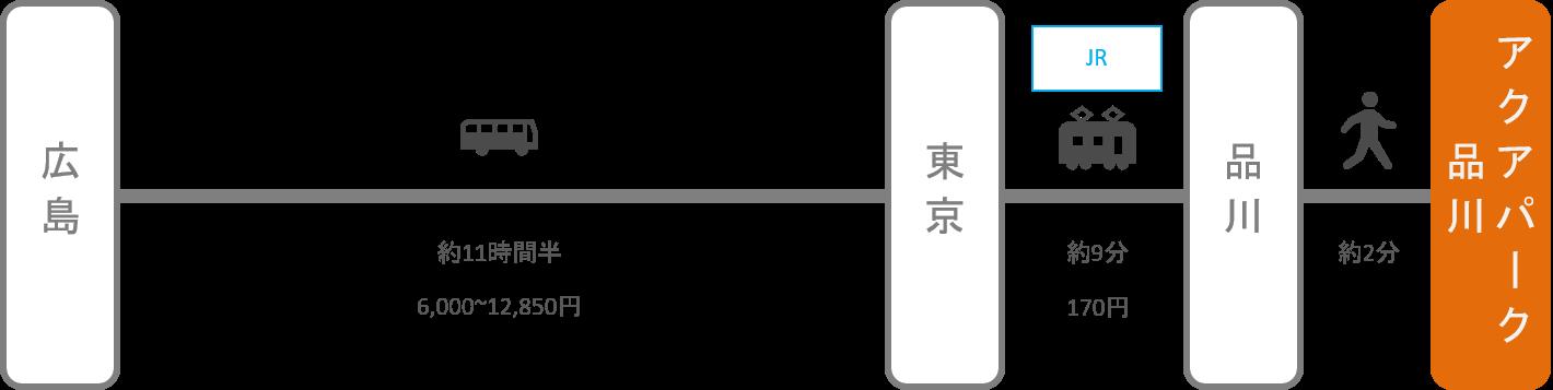 アクアパーク品川_広島_高速バス