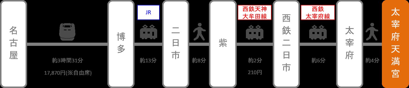 太宰府天満宮_名古屋(愛知)_新幹線