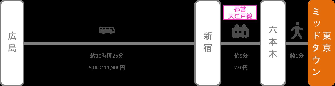 東京ミッドタウン_広島_高速バス