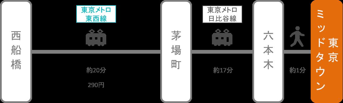 東京ミッドタウン_西船橋(千葉)_電車